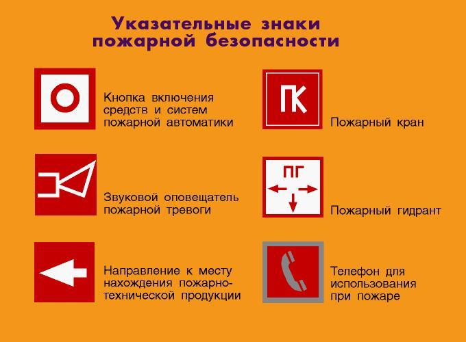 Инструкции По Эксплуатации Пожарных Знаков