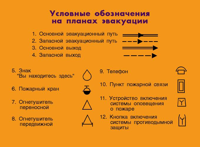 Как обозначается огнетушителей на схеме