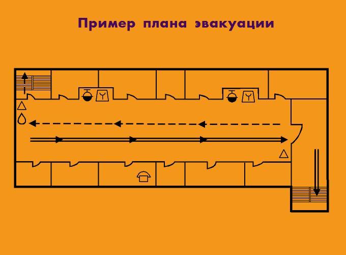 Пример плана эвакуации.  Схема.